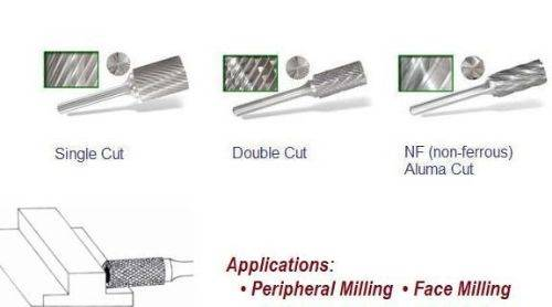 Application of Cylinder Burr with an End Cut